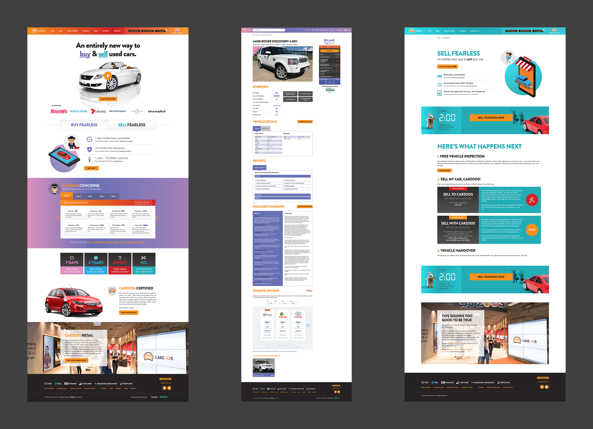 Carzoos Website Screens